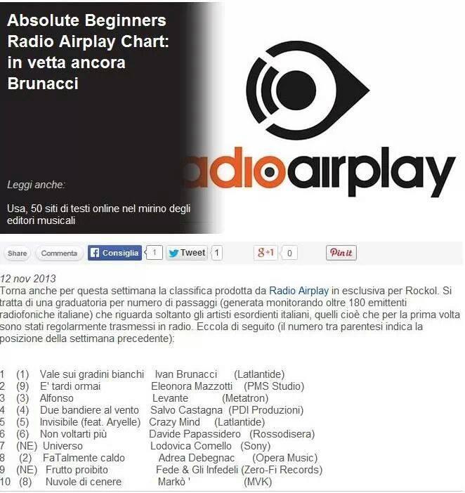 Radio Airplay_Classifica12nov2013